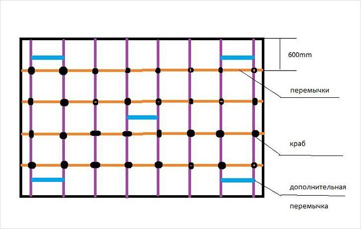 Схема каркаса потолка с