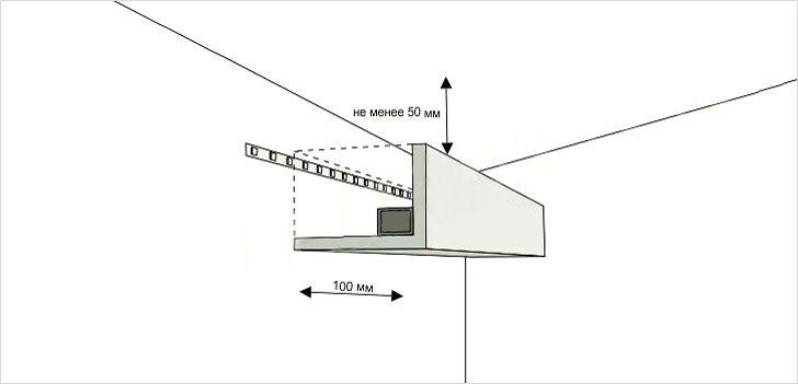 Светодиодная лента в нише