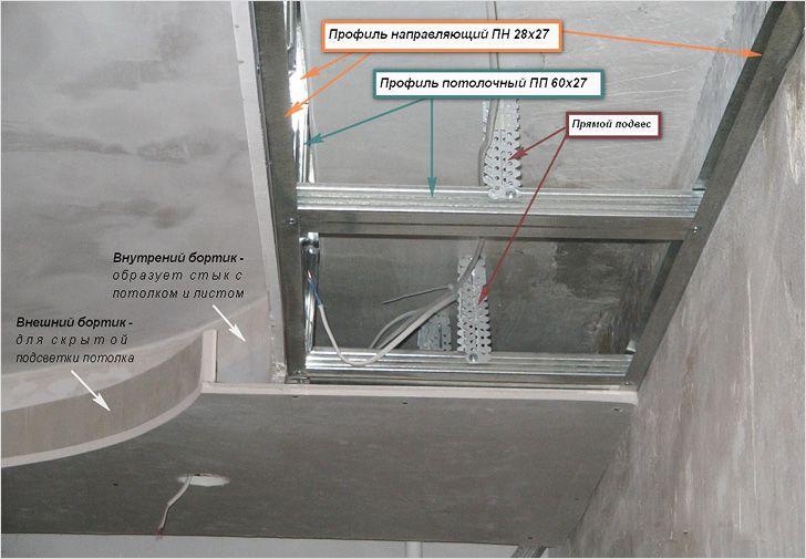 Короб из гипсокартона потолок своими руками пошаговая инструкция с фото