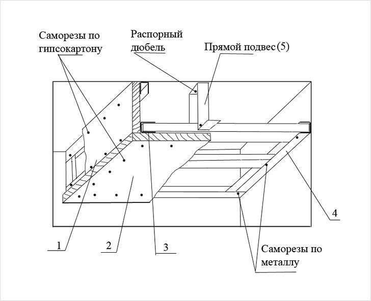 Гипсокартон потолки схема